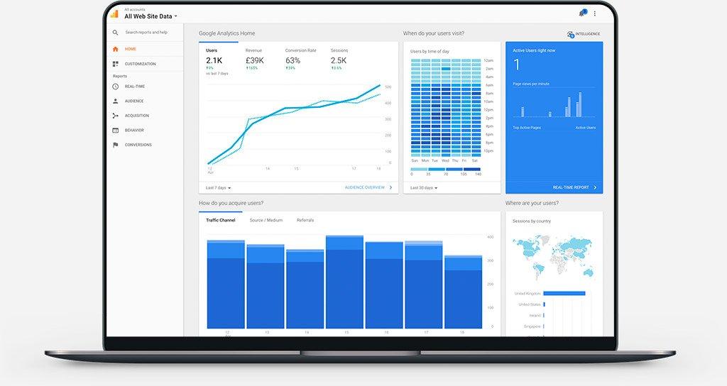 Macbook revenue on analytics